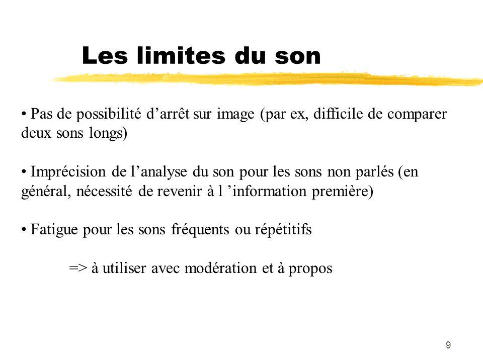 9 Les limites du son Pas de possibilité darrêt sur image (par ex, difficile de comparer deux sons longs) Imprécision de lanalyse du son pour les sons
