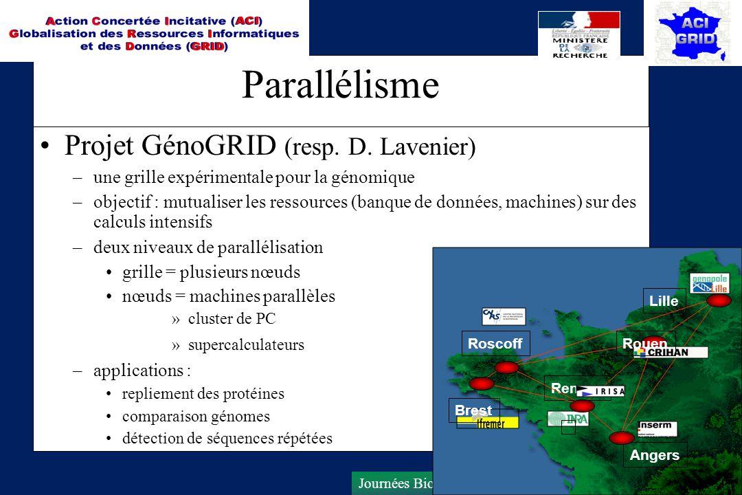 Journées Bioinformatique des génopoles – Lyon -Octobre 2003 Parallélisme Projet GénoGRID (resp. D. Lavenier) –une grille expérimentale pour la génomiq