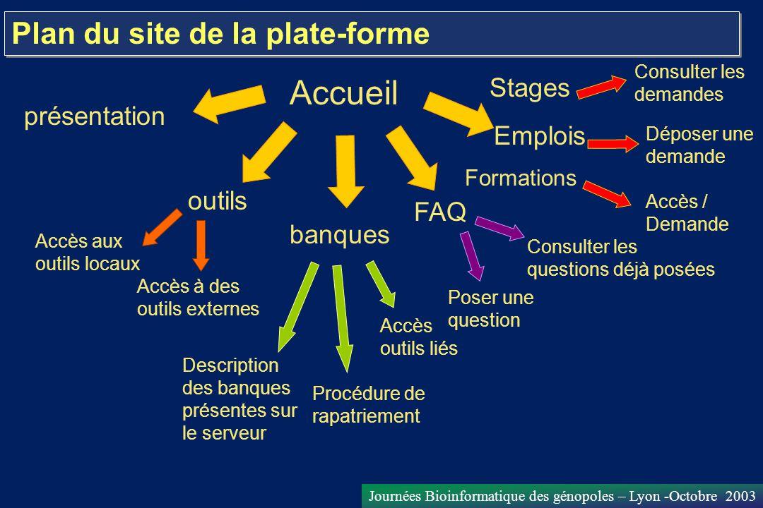 Journées Bioinformatique des génopoles – Lyon -Octobre 2003 Plan du site de la plate-forme Accueil présentation outils Accès aux outils locaux Accès à