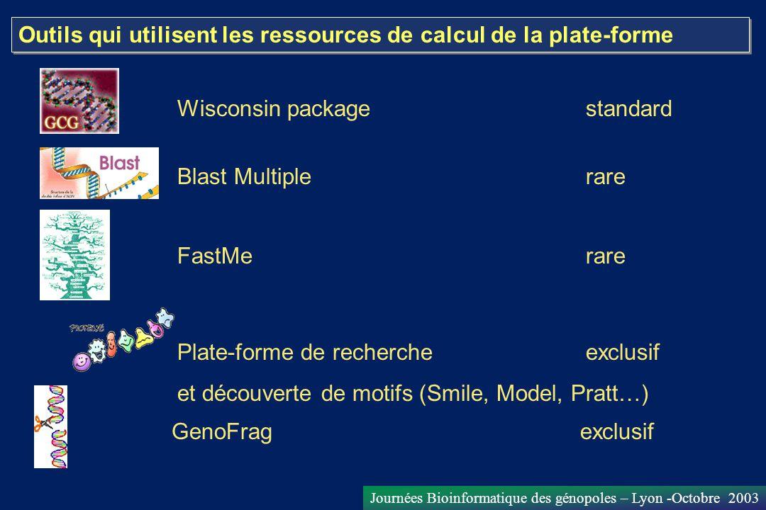 Journées Bioinformatique des génopoles – Lyon -Octobre 2003 Outils qui utilisent les ressources de calcul de la plate-forme Wisconsin package standard