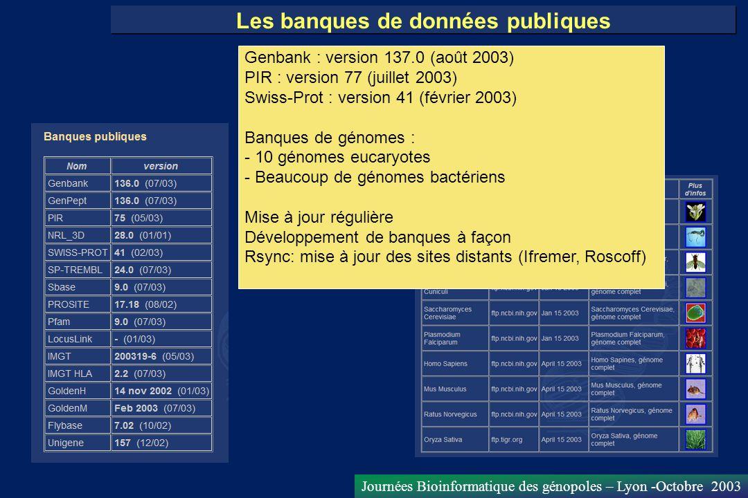 Journées Bioinformatique des génopoles – Lyon -Octobre 2003 Genbank : version 137.0 (août 2003) PIR : version 77 (juillet 2003) Swiss-Prot : version 4