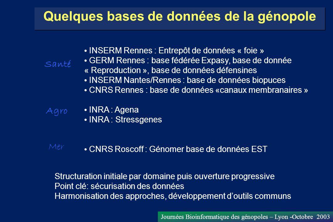 Journées Bioinformatique des génopoles – Lyon -Octobre 2003 Quelques bases de données de la génopole INSERM Rennes : Entrepôt de données « foie » GERM