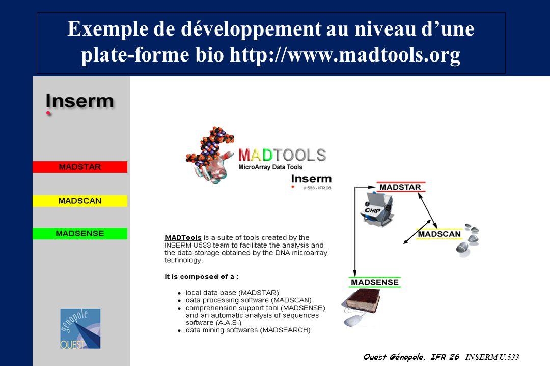 Journées Bioinformatique des génopoles – Lyon -Octobre 2003 Exemple de développement au niveau dune plate-forme bio http://www.madtools.org Ouest Géno