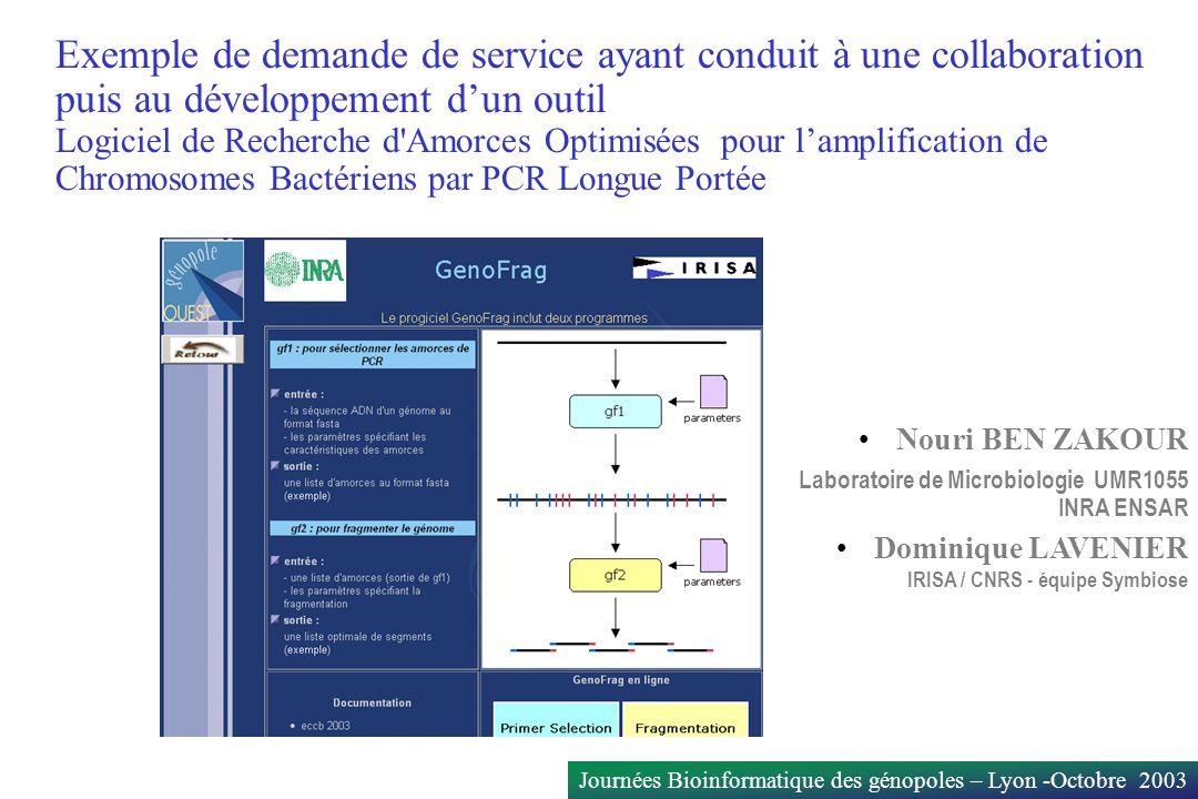 Journées Bioinformatique des génopoles – Lyon -Octobre 2003 Exemple de demande de service ayant conduit à une collaboration puis au développement dun
