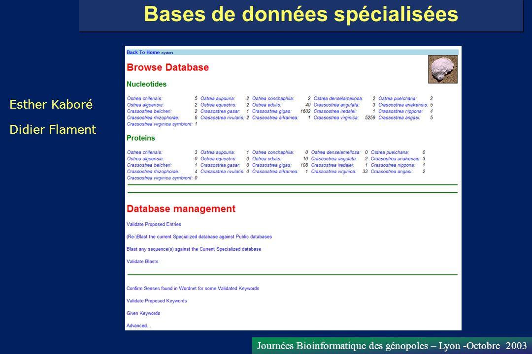 Journées Bioinformatique des génopoles – Lyon -Octobre 2003 Esther Kaboré Didier Flament Bases de données spécialisées