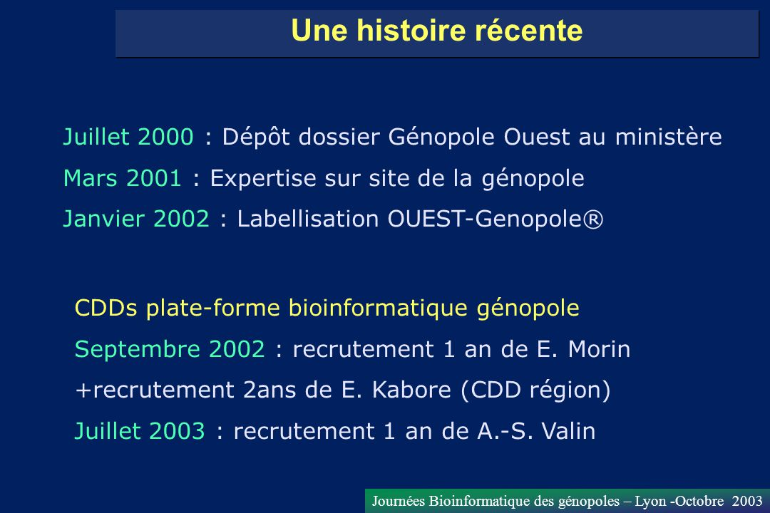 Journées Bioinformatique des génopoles – Lyon -Octobre 2003 From Gene Expression Results to Literature Data Experimental Clusters Bibliographical Clusters GO Functional Cluster What co-expressed genes perform similar functions.