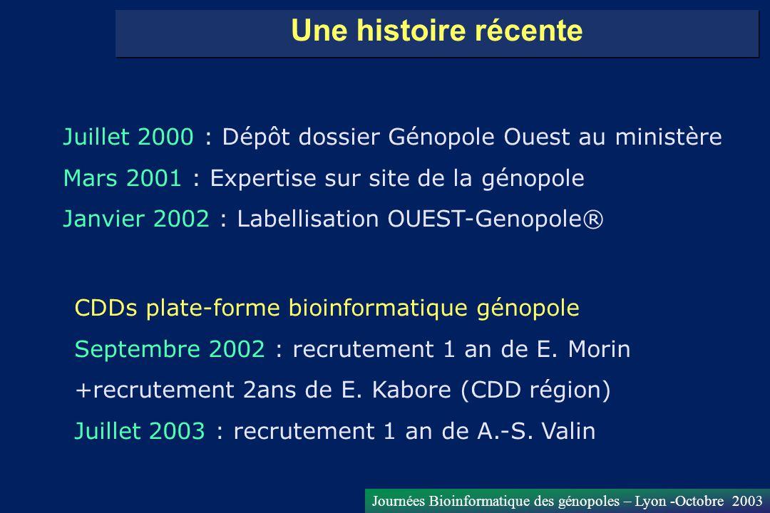 Journées Bioinformatique des génopoles – Lyon -Octobre 2003 Une histoire récente Juillet 2000 : Dépôt dossier Génopole Ouest au ministère Mars 2001 :