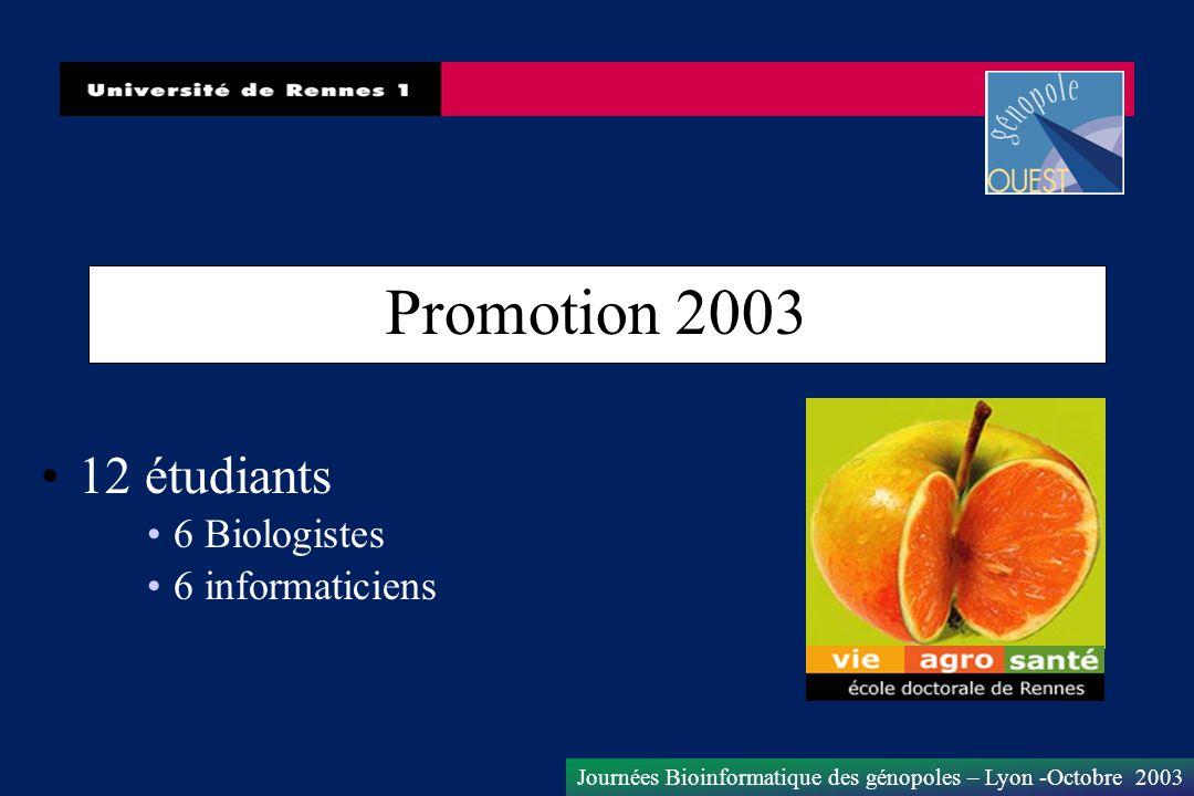 Journées Bioinformatique des génopoles – Lyon -Octobre 2003 Promotion 2003 12 étudiants 6 Biologistes 6 informaticiens