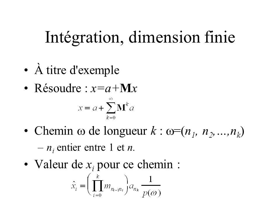 Intégration, dimension finie À titre d exemple Résoudre : x=a+Mx Chemin de longueur k : =(n 1, n 2,…,n k ) –n i entier entre 1 et n.