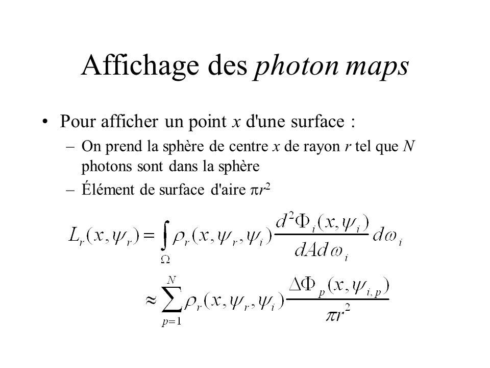 Affichage des photon maps Pour afficher un point x d une surface : –On prend la sphère de centre x de rayon r tel que N photons sont dans la sphère –Élément de surface d aire r 2
