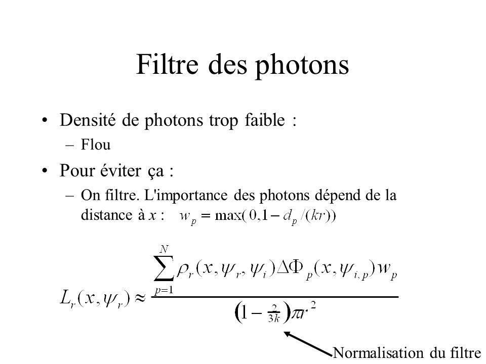 Filtre des photons Densité de photons trop faible : –Flou Pour éviter ça : –On filtre.