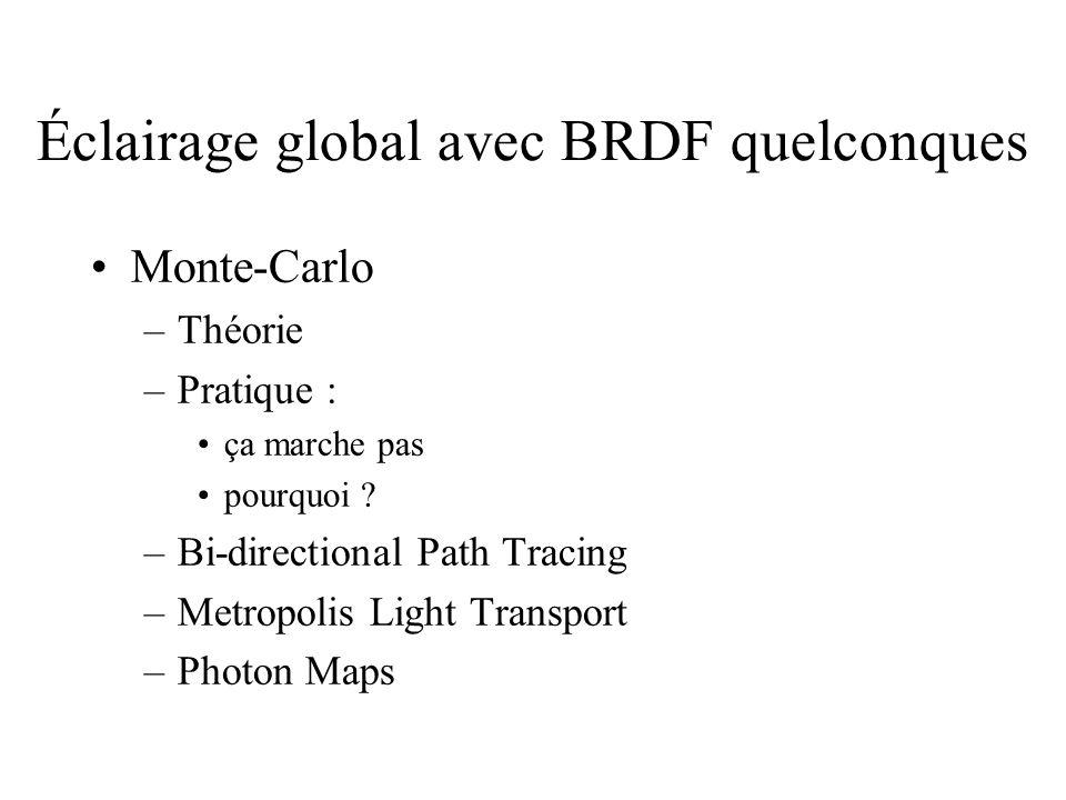 Metropolis Light Transport Au départ, MCRT –Nombreux chemins initiaux Mutations des chemins –Bouger un point du chemin –Allonger le chemin Techniques pour choisir les mutation de façon efficace