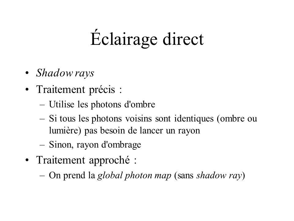 Éclairage direct Shadow rays Traitement précis : –Utilise les photons d ombre –Si tous les photons voisins sont identiques (ombre ou lumière) pas besoin de lancer un rayon –Sinon, rayon d ombrage Traitement approché : –On prend la global photon map (sans shadow ray)