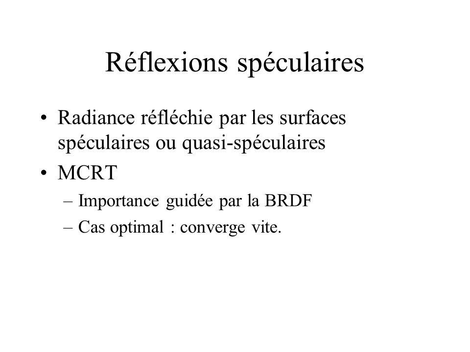 Réflexions spéculaires Radiance réfléchie par les surfaces spéculaires ou quasi-spéculaires MCRT –Importance guidée par la BRDF –Cas optimal : converge vite.