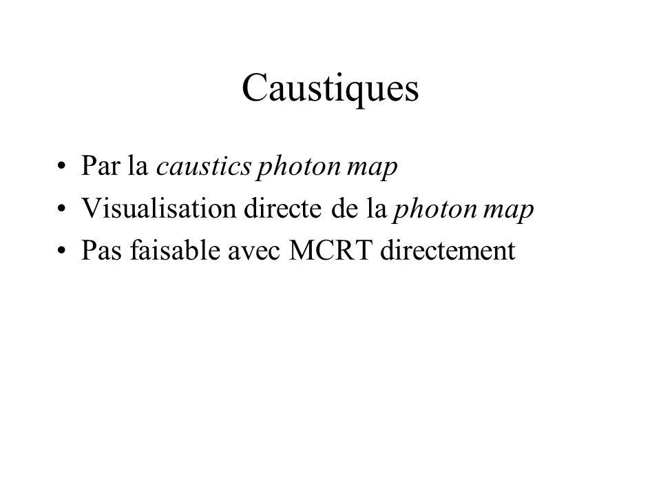 Caustiques Par la caustics photon map Visualisation directe de la photon map Pas faisable avec MCRT directement
