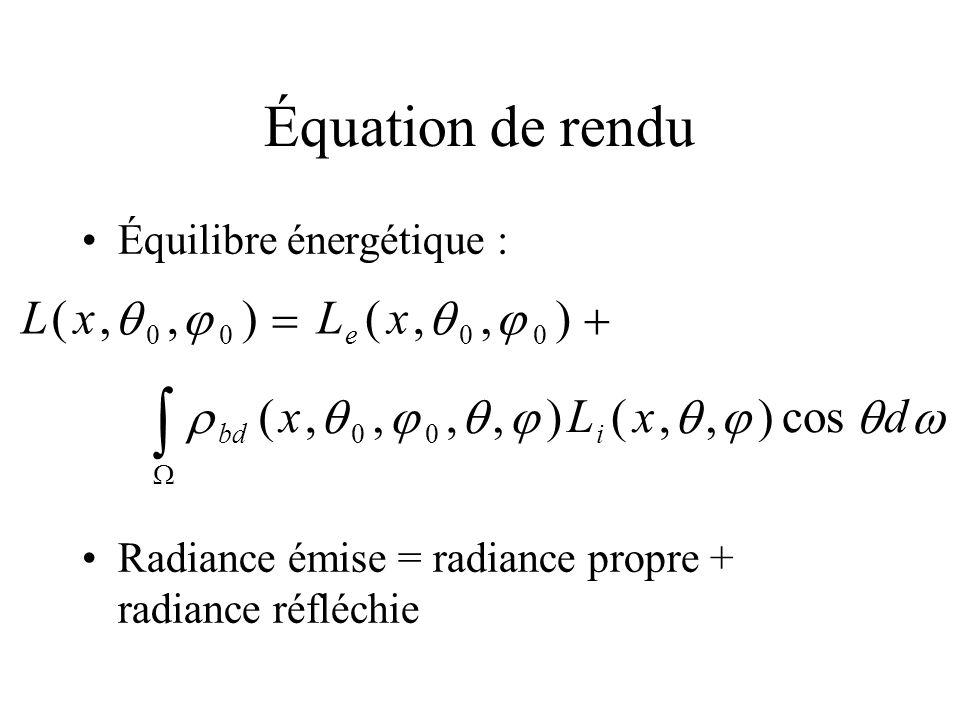 Équation de rendu Équilibre énergétique : Radiance émise = radiance propre + radiance réfléchie L(x, 0, 0 ) L e (x, 0, 0 ) bd (x, 0, 0,, )L i (x,, )cos d