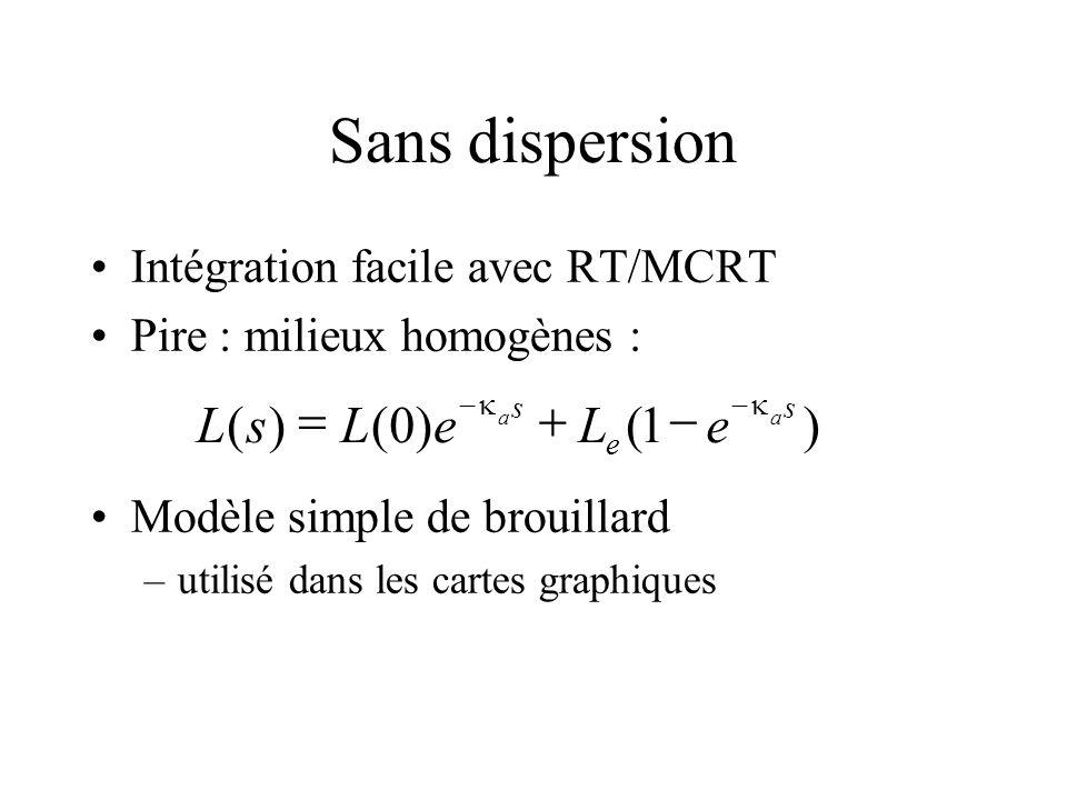Sans dispersion Intégration facile avec RT/MCRT Pire : milieux homogènes : Modèle simple de brouillard –utilisé dans les cartes graphiques )1()0()( s e s aa eLeLsL