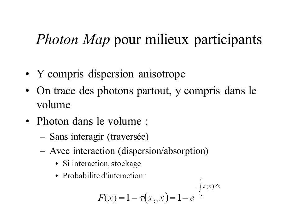 Photon Map pour milieux participants Y compris dispersion anisotrope On trace des photons partout, y compris dans le volume Photon dans le volume : –Sans interagir (traversée) –Avec interaction (dispersion/absorption) Si interaction, stockage Probabilité d interaction :