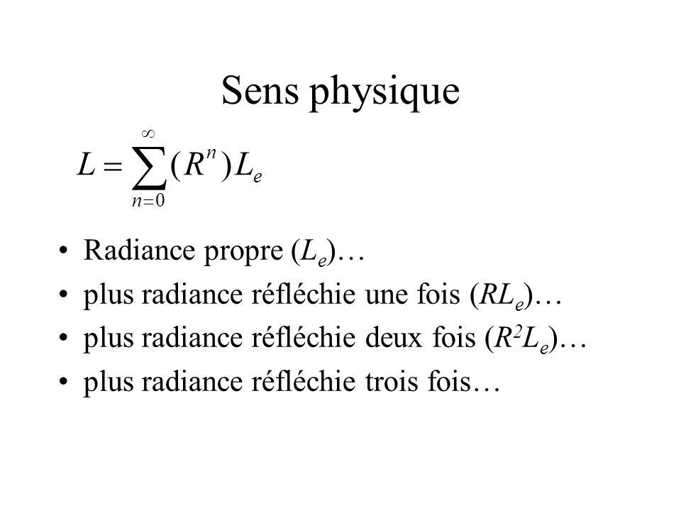 Sens physique Radiance propre (L e )… plus radiance réfléchie une fois (RL e )… plus radiance réfléchie deux fois (R 2 L e )… plus radiance réfléchie trois fois… L (R n )L e n 0