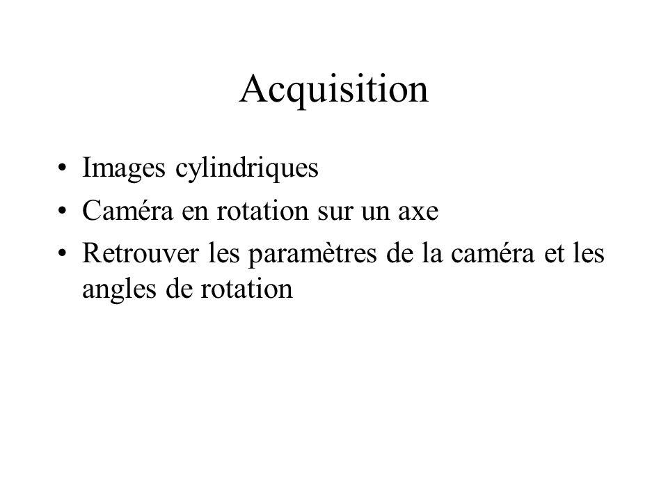 Acquisition Images cylindriques Caméra en rotation sur un axe Retrouver les paramètres de la caméra et les angles de rotation