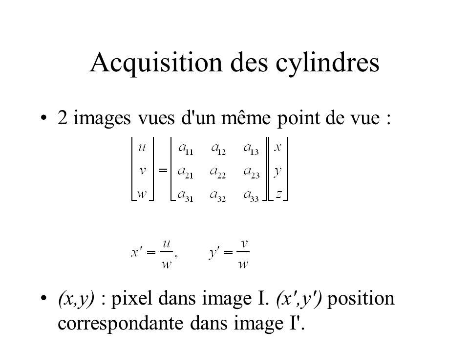 Acquisition des cylindres 2 images vues d'un même point de vue : (x,y) : pixel dans image I. (x',y') position correspondante dans image I'.