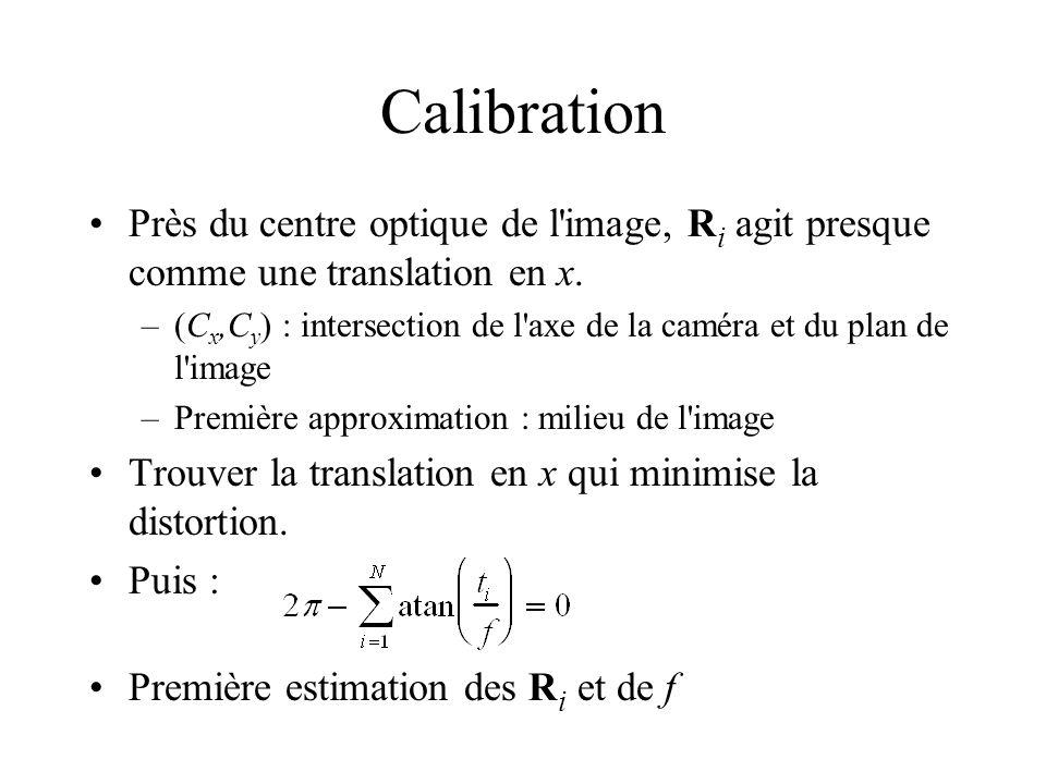 Calibration Près du centre optique de l'image, R i agit presque comme une translation en x. –(C x,C y ) : intersection de l'axe de la caméra et du pla
