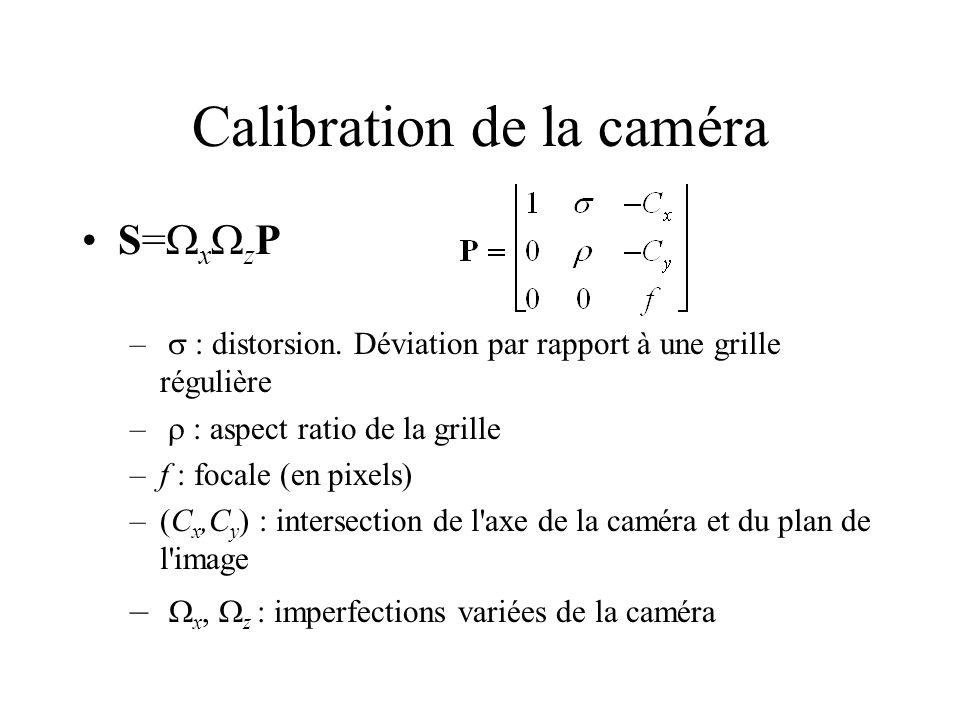 Calibration de la caméra S= x z P – : distorsion. Déviation par rapport à une grille régulière – : aspect ratio de la grille –f : focale (en pixels) –