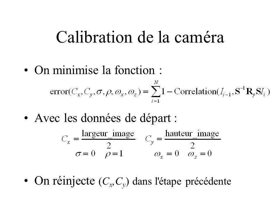 Calibration de la caméra On minimise la fonction : Avec les données de départ : On réinjecte (C x,C y ) dans l'étape précédente
