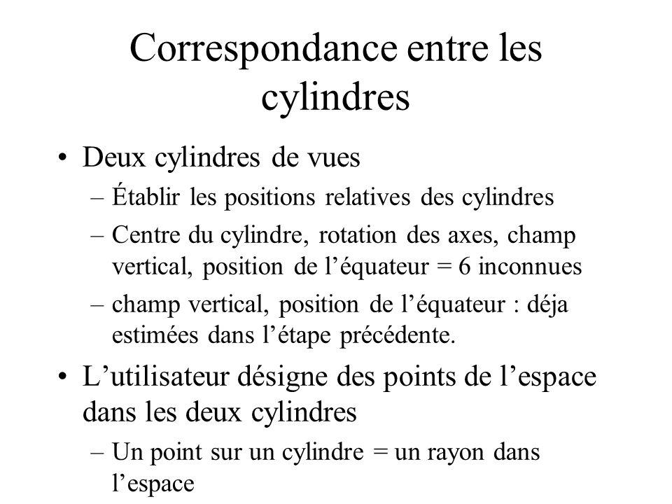 Correspondance entre les cylindres Deux cylindres de vues –Établir les positions relatives des cylindres –Centre du cylindre, rotation des axes, champ