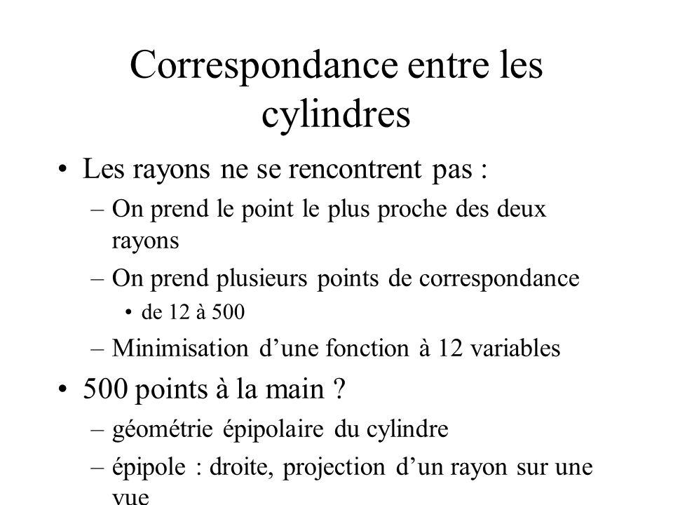 Correspondance entre les cylindres Les rayons ne se rencontrent pas : –On prend le point le plus proche des deux rayons –On prend plusieurs points de correspondance de 12 à 500 –Minimisation dune fonction à 12 variables 500 points à la main .