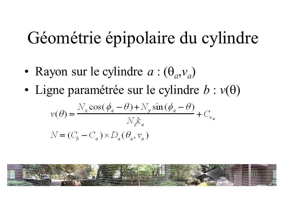 Géométrie épipolaire du cylindre Rayon sur le cylindre a : ( a,v a ) Ligne paramétrée sur le cylindre b : v( )