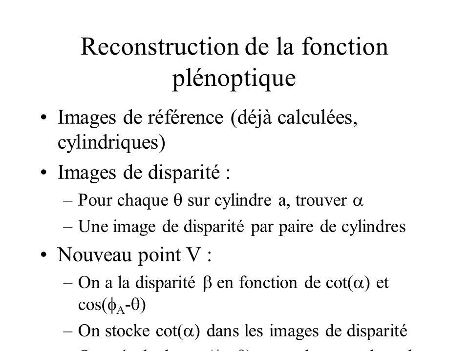Images de référence (déjà calculées, cylindriques) Images de disparité : –Pour chaque sur cylindre a, trouver –Une image de disparité par paire de cyl