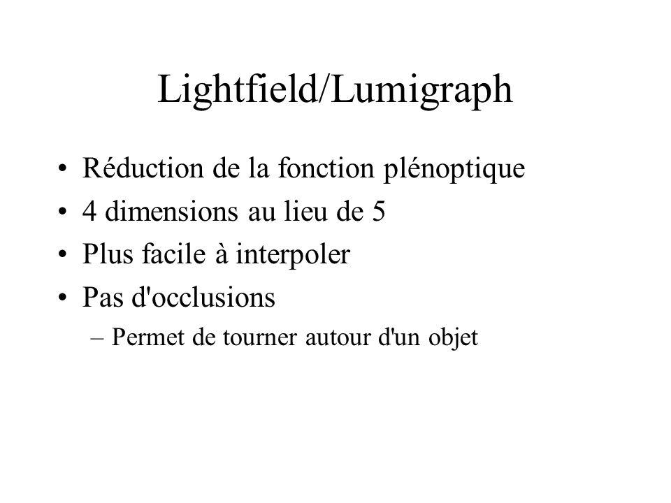 Lightfield/Lumigraph Réduction de la fonction plénoptique 4 dimensions au lieu de 5 Plus facile à interpoler Pas d occlusions –Permet de tourner autour d un objet