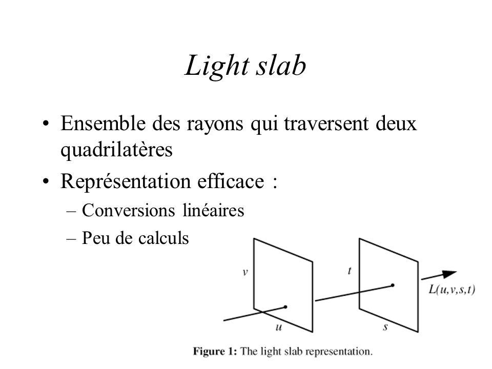 Light slab Ensemble des rayons qui traversent deux quadrilatères Représentation efficace : –Conversions linéaires –Peu de calculs