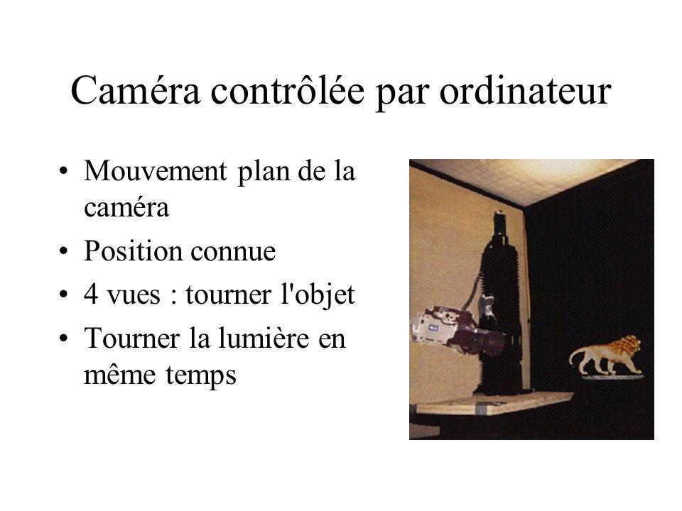 Caméra contrôlée par ordinateur Mouvement plan de la caméra Position connue 4 vues : tourner l objet Tourner la lumière en même temps