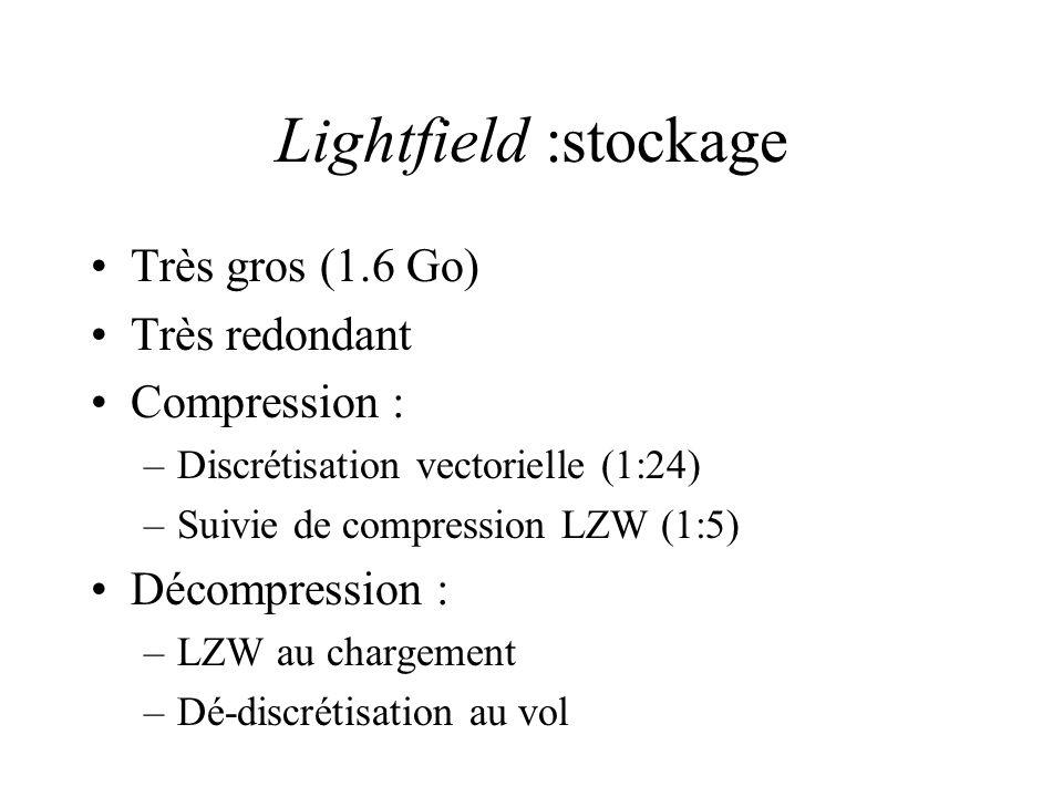 Lightfield :stockage Très gros (1.6 Go) Très redondant Compression : –Discrétisation vectorielle (1:24) –Suivie de compression LZW (1:5) Décompression : –LZW au chargement –Dé-discrétisation au vol