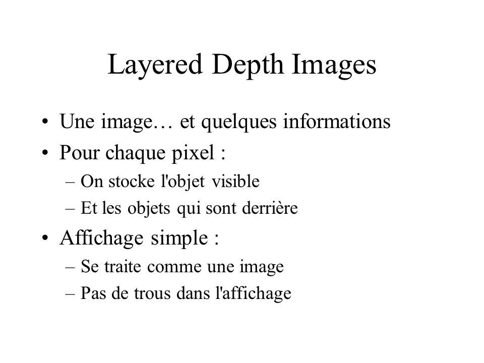 Layered Depth Images Une image… et quelques informations Pour chaque pixel : –On stocke l objet visible –Et les objets qui sont derrière Affichage simple : –Se traite comme une image –Pas de trous dans l affichage