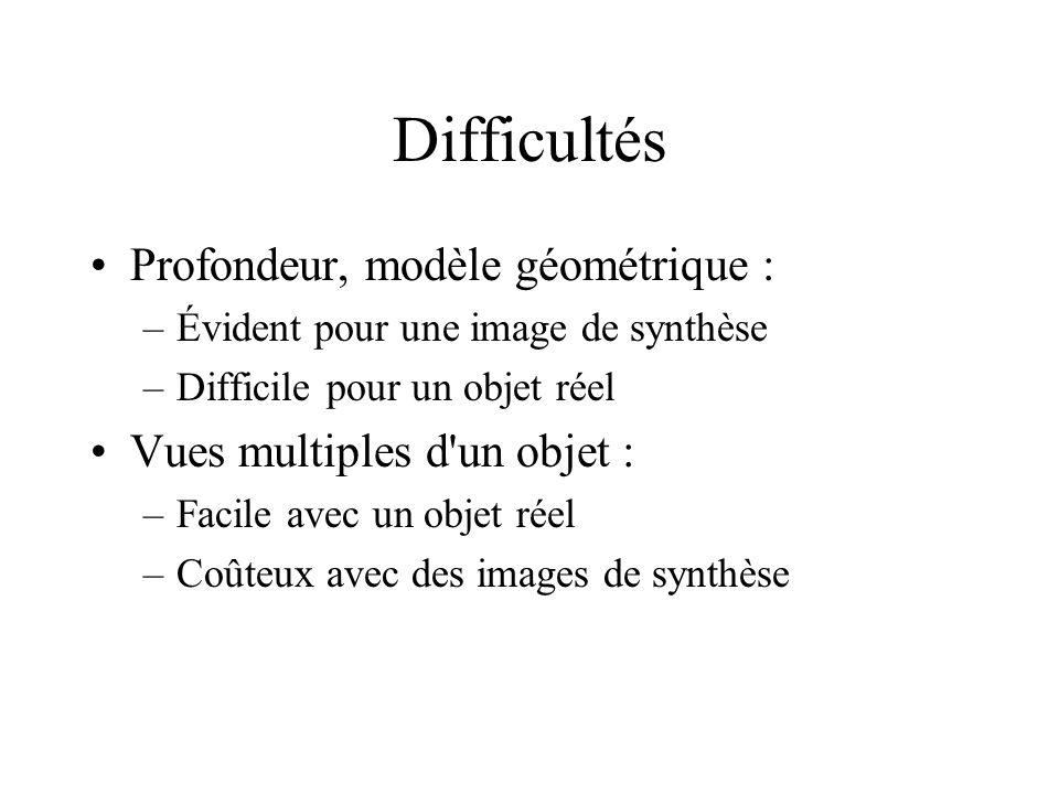 Difficultés Profondeur, modèle géométrique : –Évident pour une image de synthèse –Difficile pour un objet réel Vues multiples d'un objet : –Facile ave