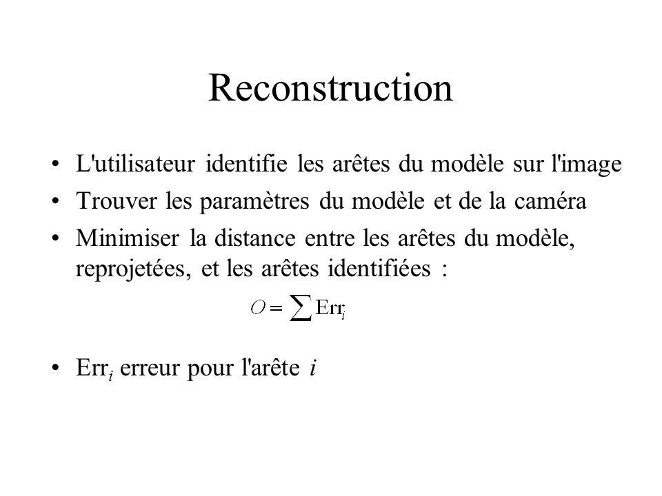 Reconstruction L utilisateur identifie les arêtes du modèle sur l image Trouver les paramètres du modèle et de la caméra Minimiser la distance entre les arêtes du modèle, reprojetées, et les arêtes identifiées : Err i erreur pour l arête i