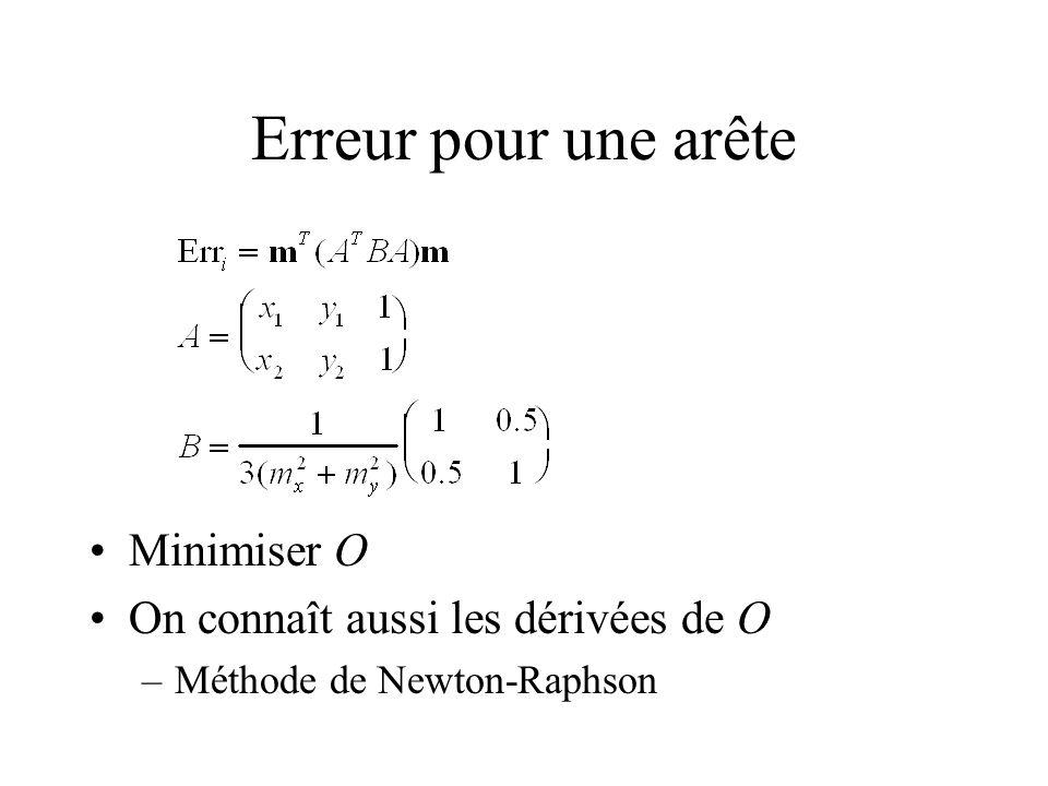 Erreur pour une arête Minimiser O On connaît aussi les dérivées de O –Méthode de Newton-Raphson