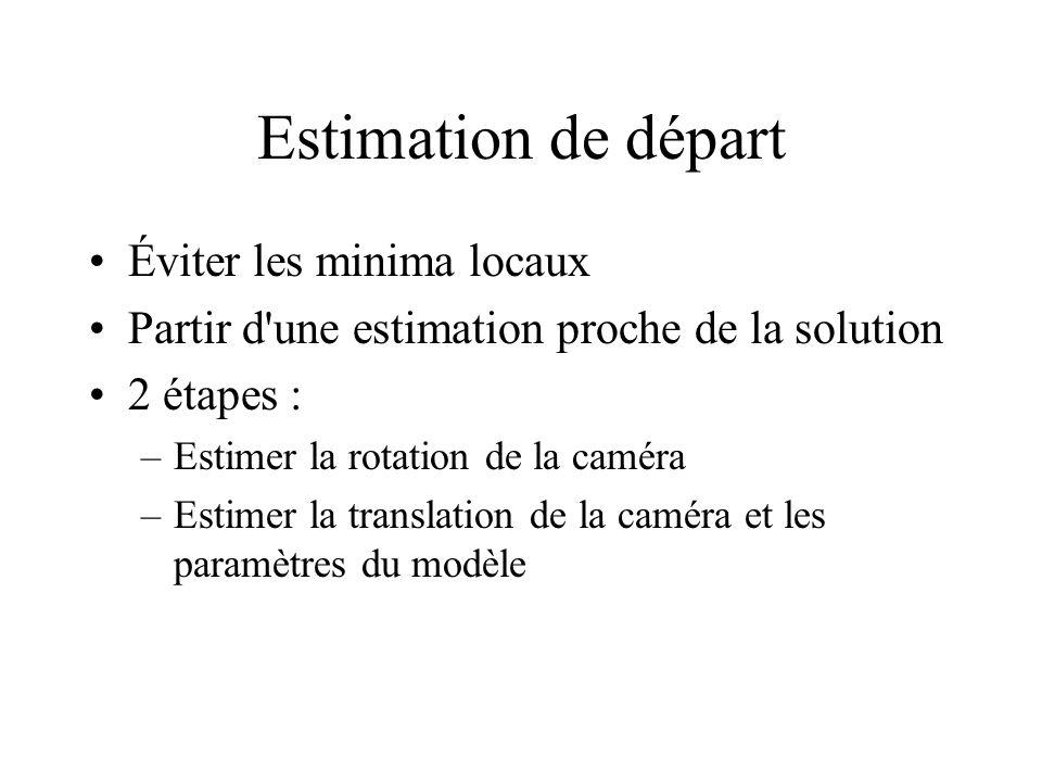 Estimation de départ Éviter les minima locaux Partir d une estimation proche de la solution 2 étapes : –Estimer la rotation de la caméra –Estimer la translation de la caméra et les paramètres du modèle