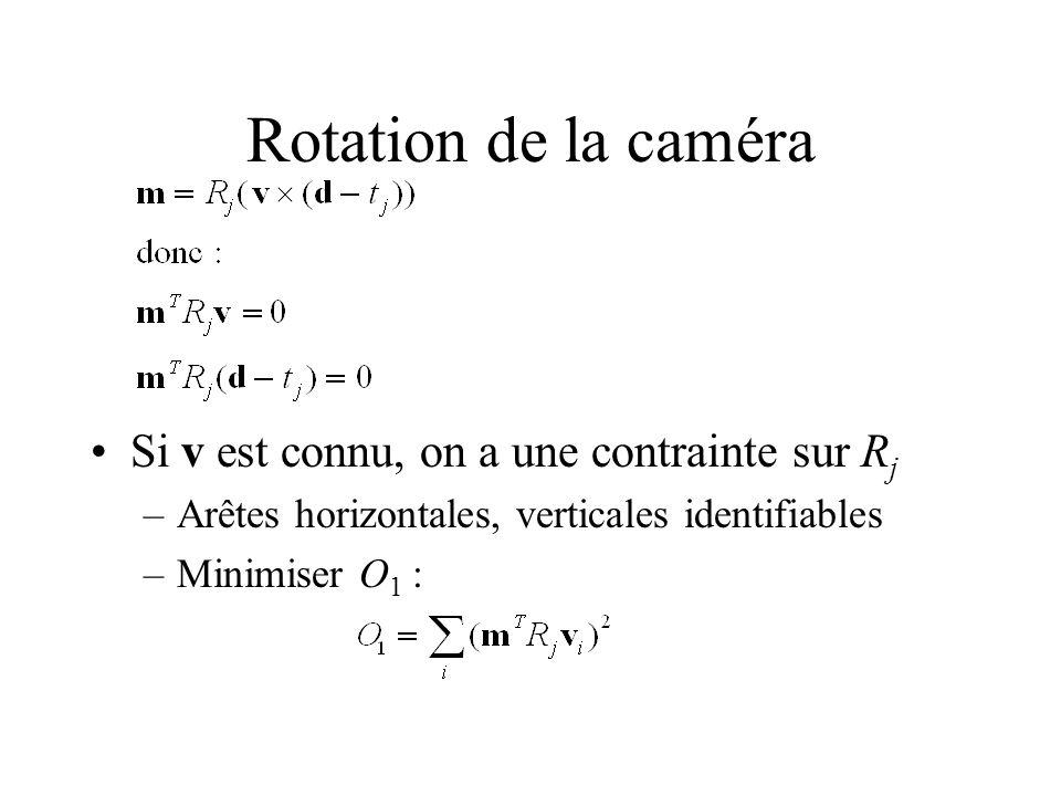 Rotation de la caméra Si v est connu, on a une contrainte sur R j –Arêtes horizontales, verticales identifiables –Minimiser O 1 :
