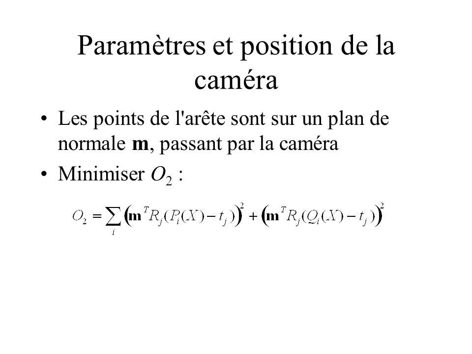 Paramètres et position de la caméra Les points de l'arête sont sur un plan de normale m, passant par la caméra Minimiser O 2 :