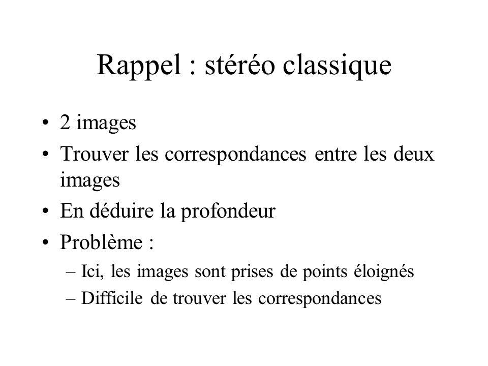 Rappel : stéréo classique 2 images Trouver les correspondances entre les deux images En déduire la profondeur Problème : –Ici, les images sont prises de points éloignés –Difficile de trouver les correspondances