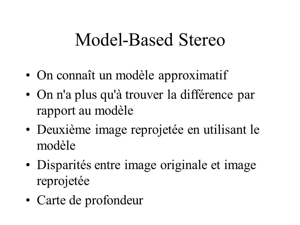 Model-Based Stereo On connaît un modèle approximatif On n'a plus qu'à trouver la différence par rapport au modèle Deuxième image reprojetée en utilisa