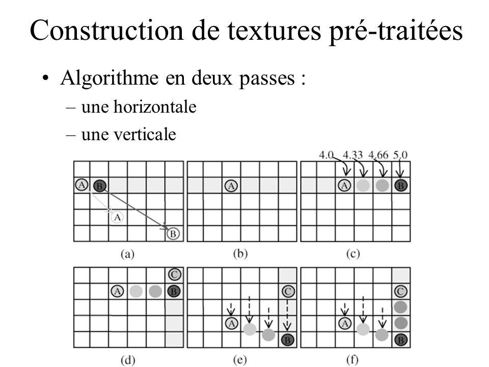 Construction de textures pré-traitées Algorithme en deux passes : –une horizontale –une verticale