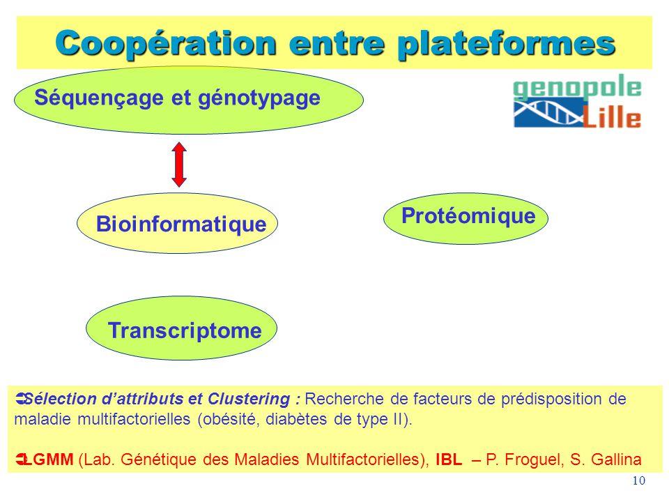 10 Coopération entre plateformes Bioinformatique Protéomique Transcriptome Séquençage et génotypage Sélection dattributs et Clustering : Recherche de