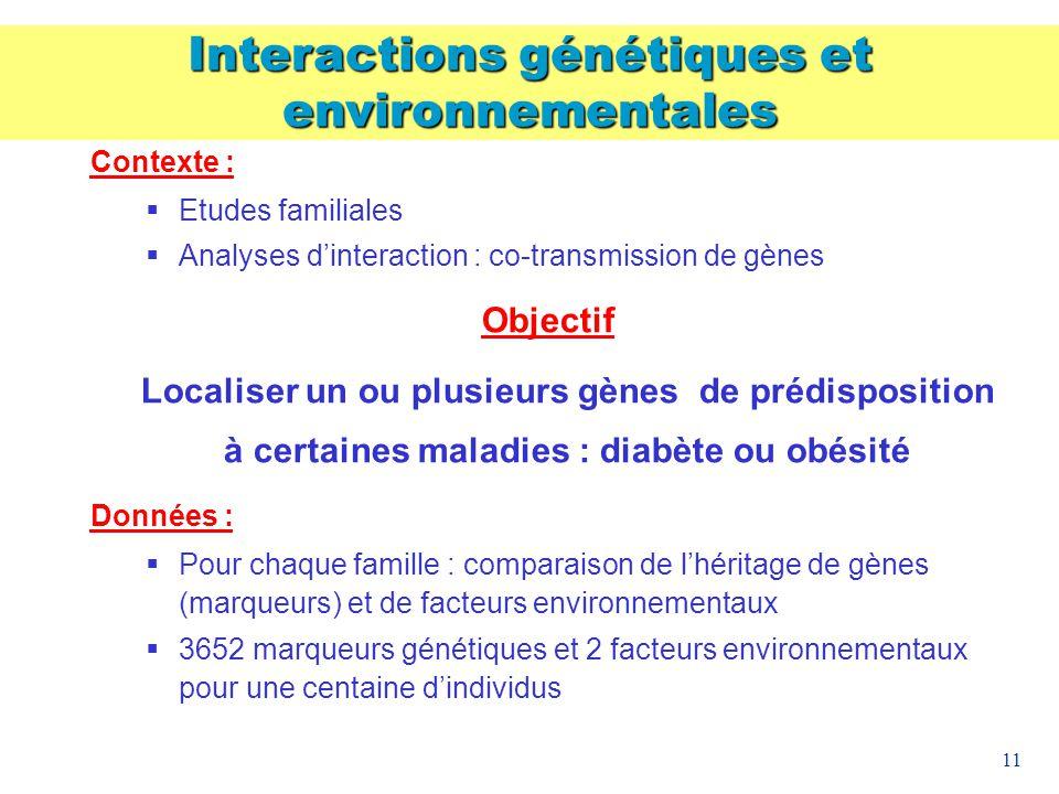 11 Contexte : Etudes familiales Analyses dinteraction : co-transmission de gènes Objectif Localiser un ou plusieurs gènes de prédisposition à certaine