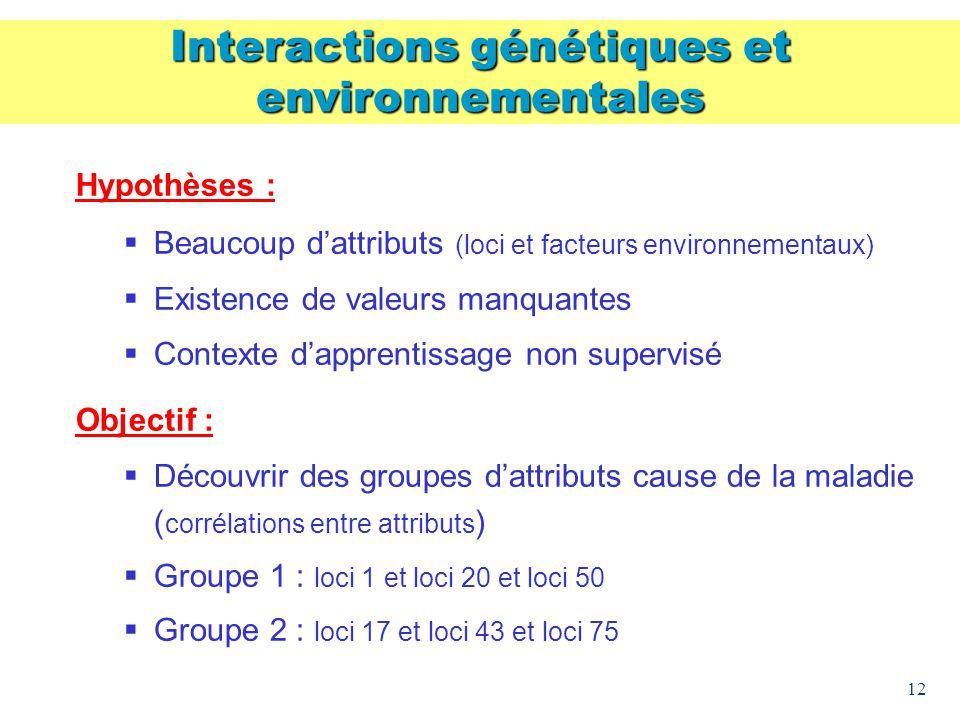 12 Hypothèses : Beaucoup dattributs (loci et facteurs environnementaux) Existence de valeurs manquantes Contexte dapprentissage non supervisé Objectif