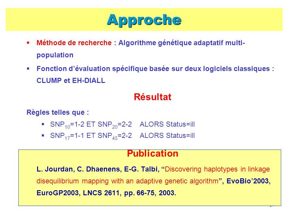 17 Méthode de recherche : Algorithme génétique adaptatif multi- population Fonction dévaluation spécifique basée sur deux logiciels classiques : CLUMP